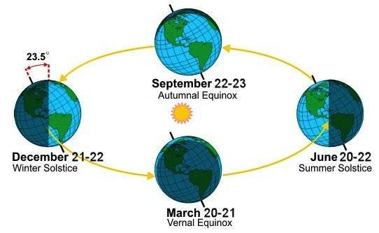 vernal-equinox-2016-march