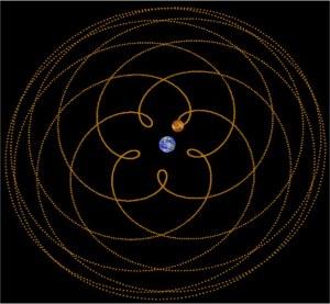 venus-path-earth-venus