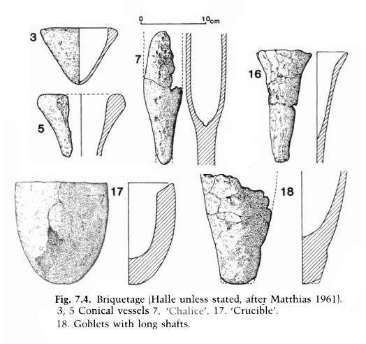 european-salt-chalices-in-the-bronze-age-graphic